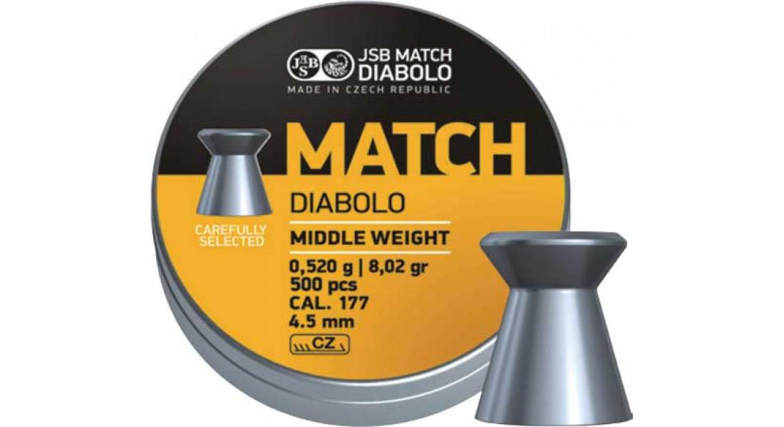 Кулі пневматичні JSB Diabolo Match для гвинтівки. Кал. 4.5 мм. Вага - 0.52 г. 500 шт/уп